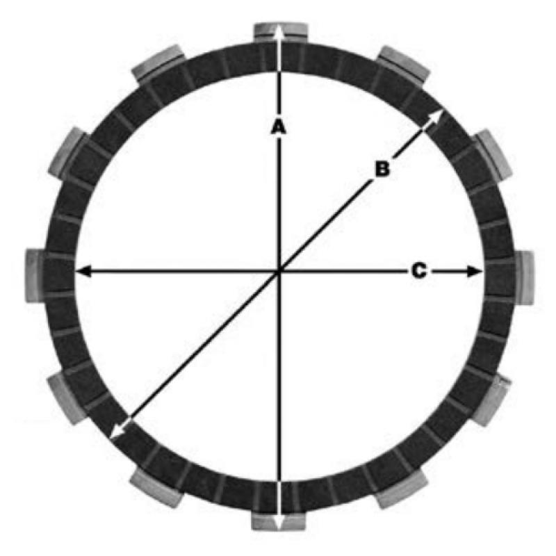 Комплект феродови дискове TRW MCC550-4